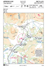 Carte VAC Gap-Tallard (LFNA)